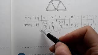 사고력수학 1031 입문C #3 :p24~31