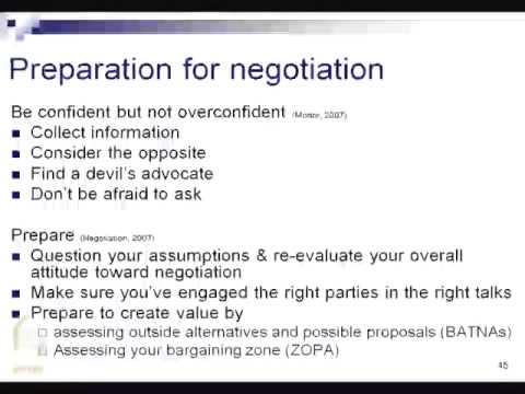International Business Communications-lec32