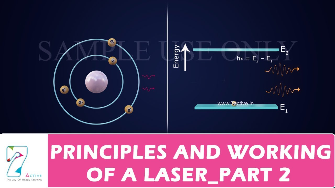 PRINCIPLES AND WORKING OF A LASER _PART 2 - YouTube