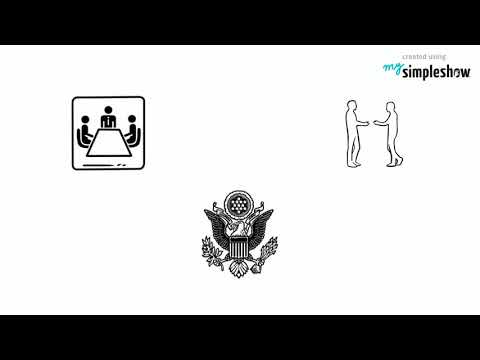 Commerce Compromise - YouTube