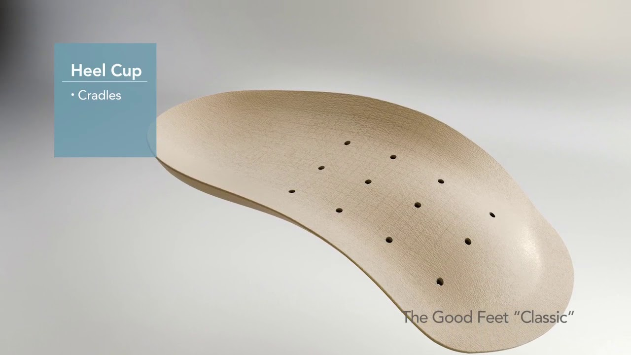 Arch Support | The Good Feet Store