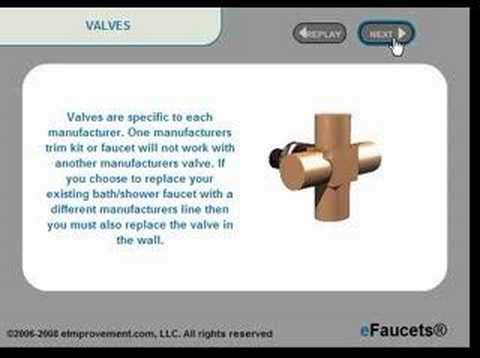 Shower Valve Tutorial by eFaucets.com - YouTube