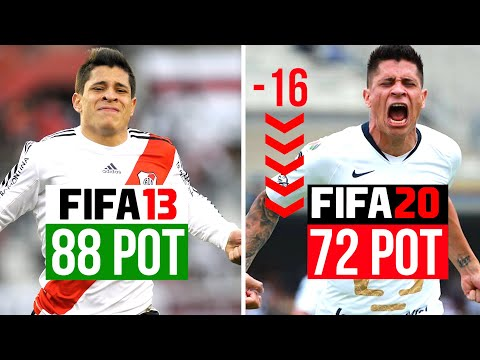 ВУНДЕРКИНДЫ FIFA 13: ГДЕ ОНИ СЕЙЧАС?