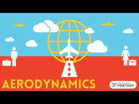 UpStudio Digital - Aerodynamics