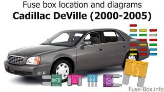 Fuse box location and diagrams: Cadillac DeVille (2000-2005) - YouTube | 2004 Cadillac Deville Fuse Diagram |  | YouTube