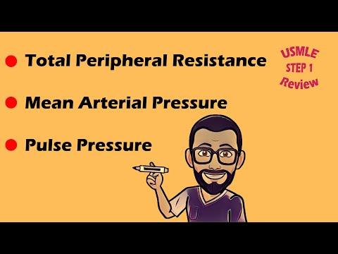 total-peripheral-resistance,-mean-arterial-pressure,-pulse-pressure-|-7.03-cvs-physiology