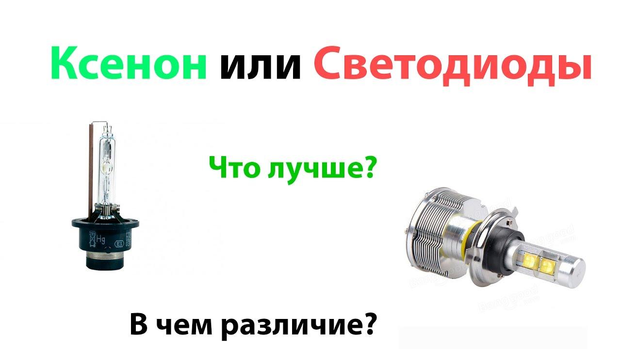 Ксеноновые автолампы оптом. Узнать цену и купить ксеноновые лампы для автомобиля оптом с доставкой по россии и снг в интернет магазине.