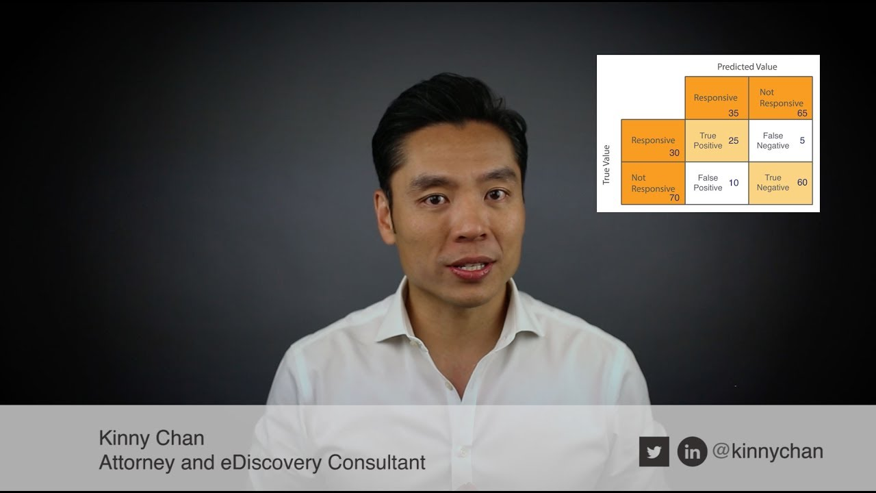prevalence recall and precision an ediscovery explainer youtube