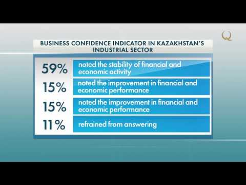 Business confidence indicator in industrial sector grows in Kazakhstan