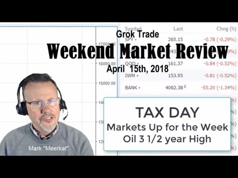 Weekend Stock Market Review 4-15-18