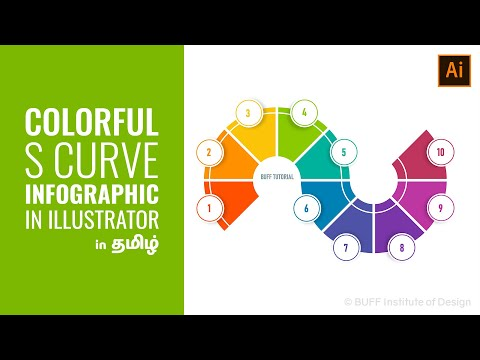How to create Colorful S Curve Infographic in Illustrator | Illustrator Tutorial in Tamil | BUFF thumbnail