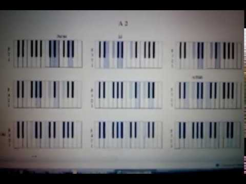 Piano Lessons Chords 7th A2 Youtube