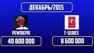 PewDiePie VS T-Series. Кто победит? Рост с 2012 по 2019. ПЬЮДИПАЙ ПРОТИВ Т-СЕРИЕС.