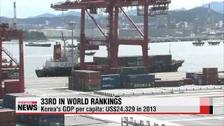 Korea's GDP per capita 33rd in world: IMF