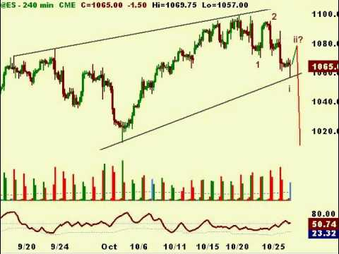 S&P Gold Dollar Trades and Technical Analysis
