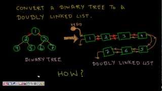 Programming Interview: Binary Tree to Doubly Linked List in place
