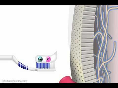 Укрепляющие средства INNOVA для чувствительных зубов