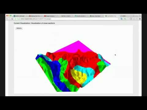 Creating Your First Geological Model with Mapalomalia