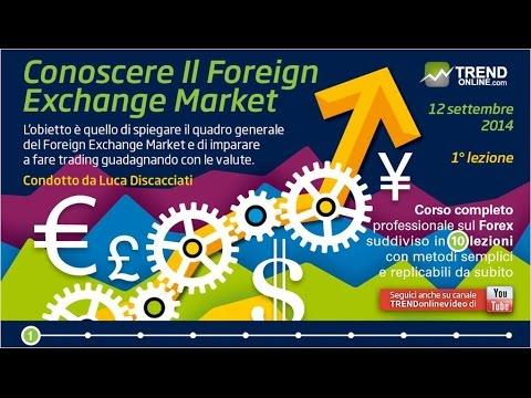 Conoscere il Foreign Exchange Market - Prima Lezione