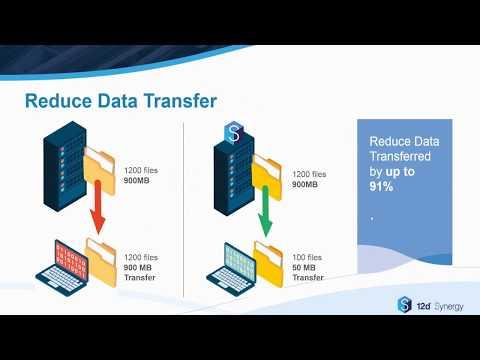 Worksharing Among Multiple Offices - Industry Solutions Webinar Series