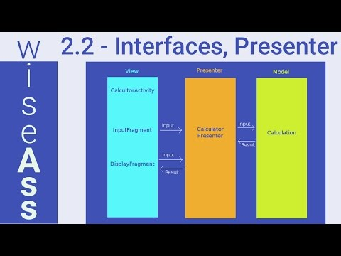 Beginner Android Tutorial   2.2 (MVP) Presenter and Contract   Calculator   2016