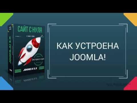 Как устроена Cms Joomla!