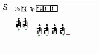 Хим для экзамена: Электронные формулы, степени окисления.