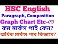 Hsc English  writting part Special Class | Nahid24