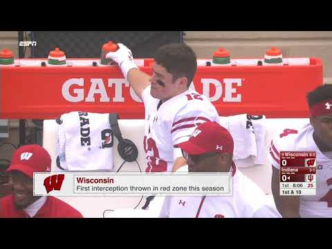Wisconsin at Indiana Nov 4, 2017 FULL GAME