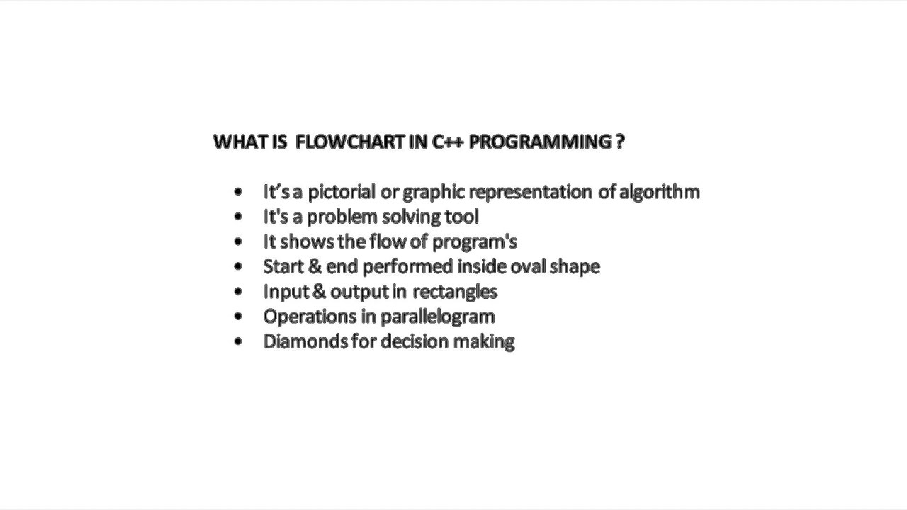 What is flow chart in c programming youtube what is flow chart in c programming nvjuhfo Gallery