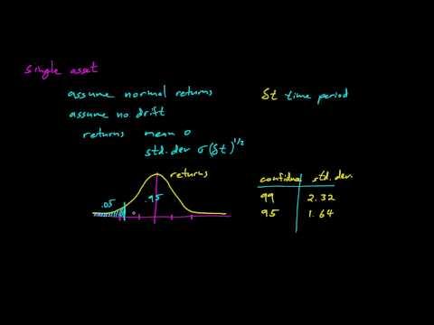 Paul Wilmott on Quantitative Finance, Chapter 19, Value at Risk (VaR)