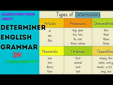 Determiner in English grammar   Types of Determiner Jamb use of English  Waec  IELTS  (In Hindi)