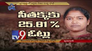 A new tension in Telangana Congress Leaders - TV9 Now