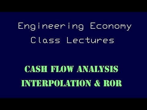 Engineering Economy Lecture - Interpolation and Rate of Return