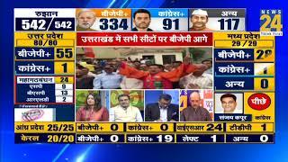 एक बार फिर सबसे सटीक निकला News24 Today's Chanakya Poll