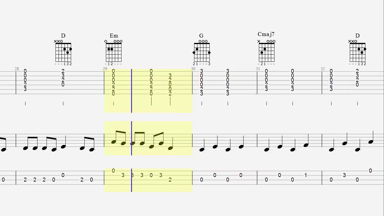 Ukulele tab 7 years guitar chords capo 5 lukas graham ukulele tab 7 years guitar chords capo 5 lukas graham notes hexwebz Gallery