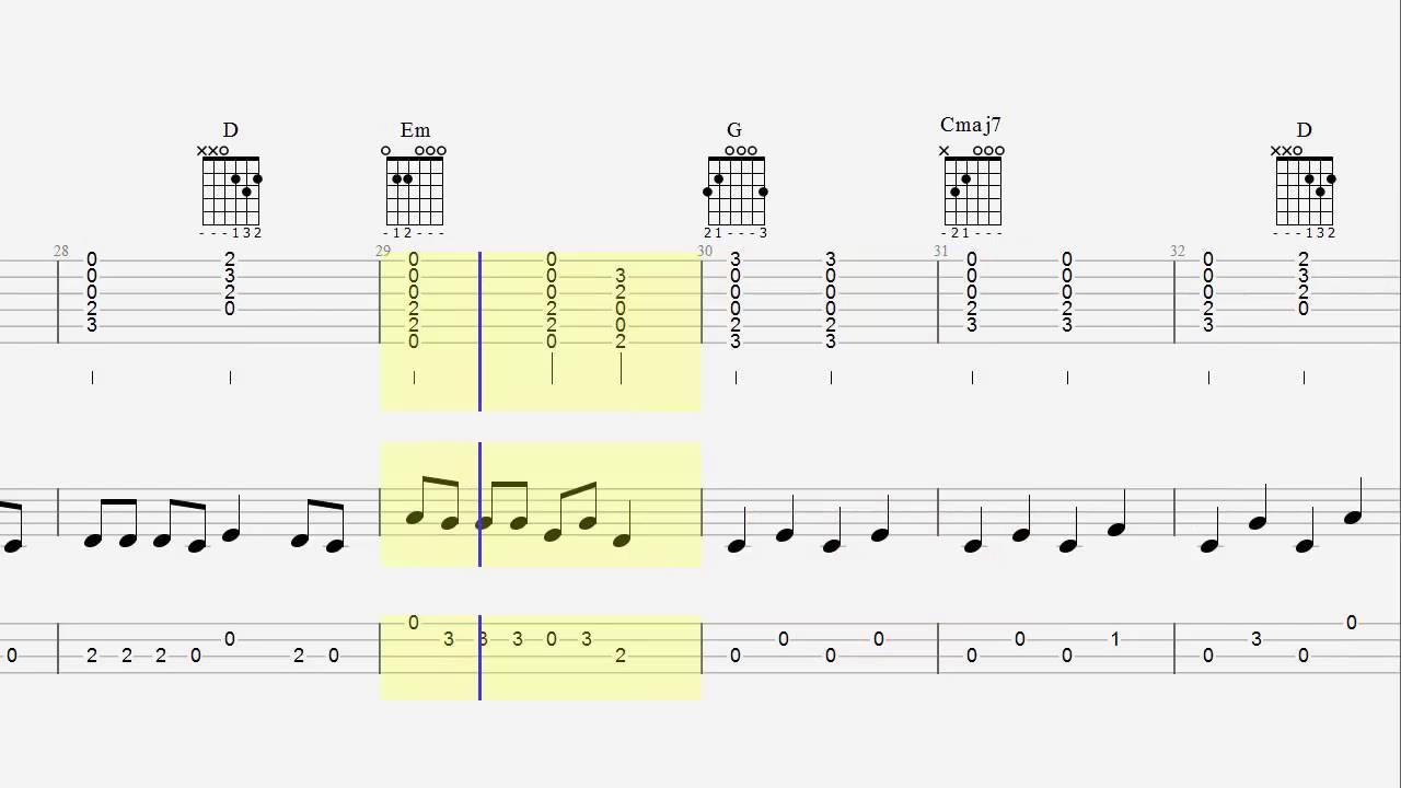 Guitar chords for wagon wheel