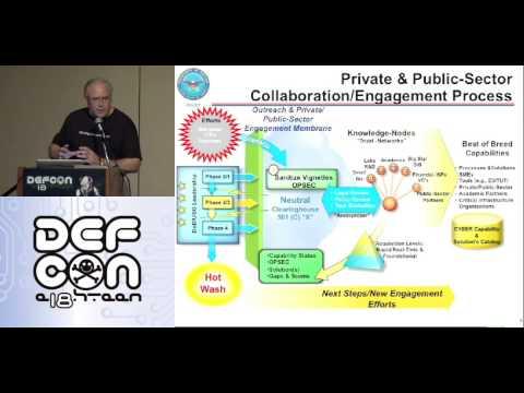 DEF CON 18 Hacking Conference Presentation By Riley Repko  Enough Cyber Talk Already - Video and Sli
