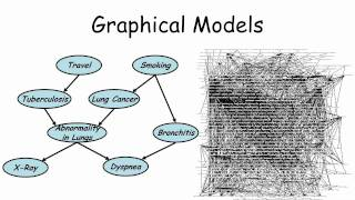 Probabilistic Graphical Models.
