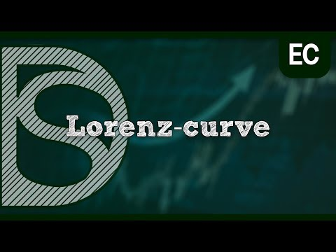 Examen economie - Lorenz-curve (Welvaart en groei)