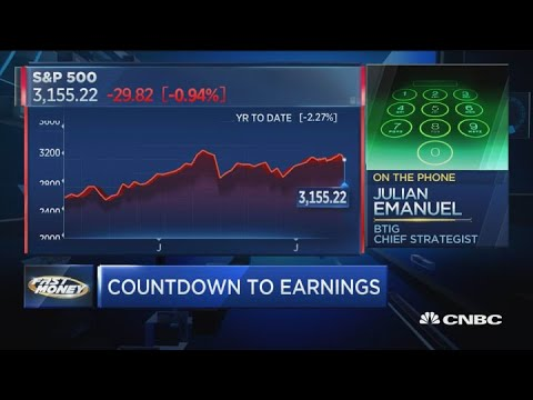 Market laggards will become leaders during earnings season: BTIG's Emanuel