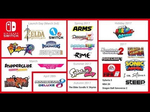 nintendo switch tous les jeux de la console line up 2017 youtube