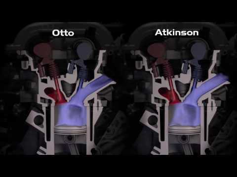 Atkinson Cycle Engine - YouTubeYouTube