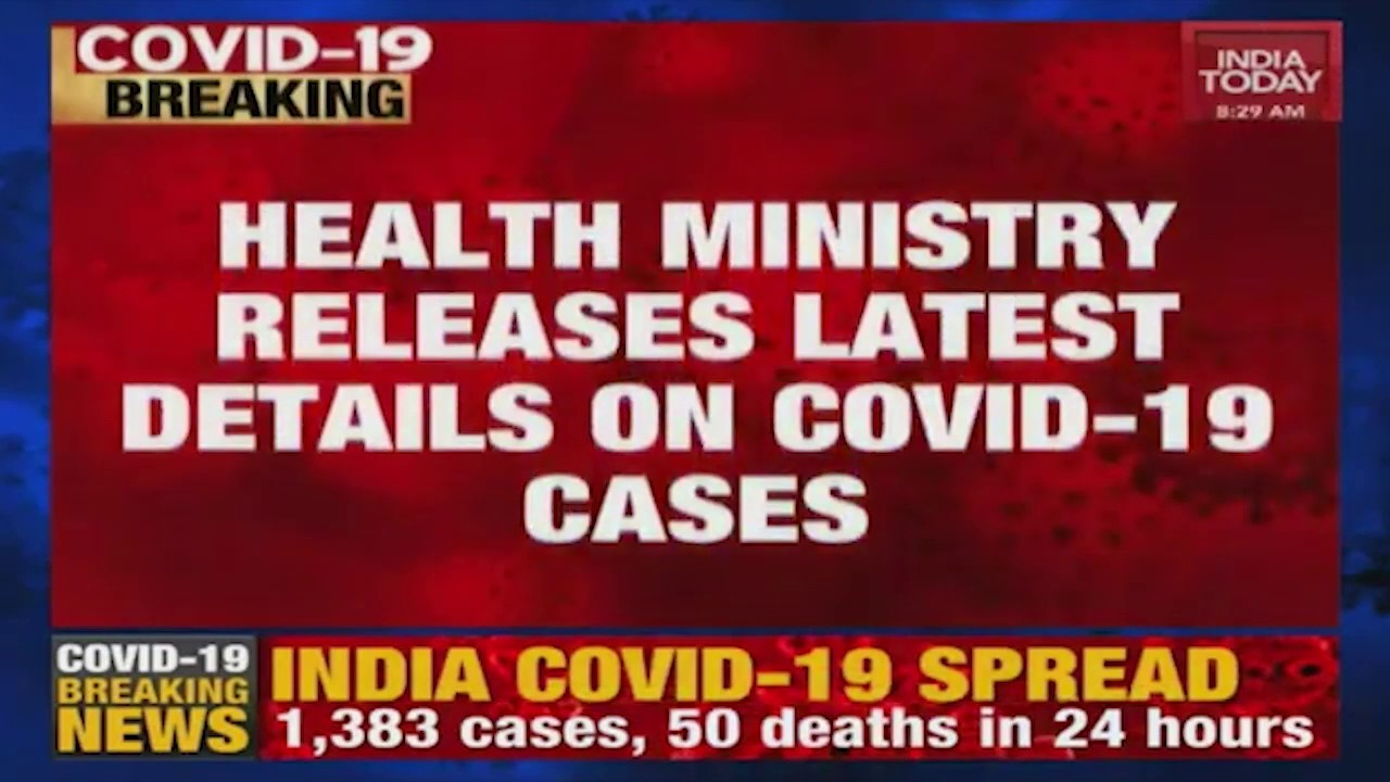 Breaking News 19984 Coronavirus Cases In India 640 Deaths 999 More Covid 19 Cases Since Yesterday Youtube