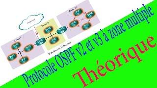 Le Protocole OSPF v2 et v3 à une zone multiple - Théorique ( En Darija)