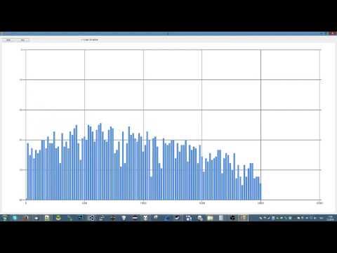 how to make a audio spectrum analyzer