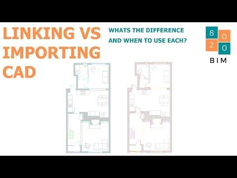 Linking vs Importing