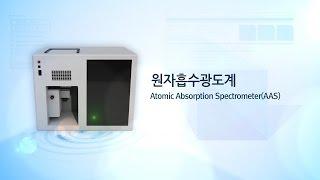 14. AAS (Atomic Absorption Spe…
