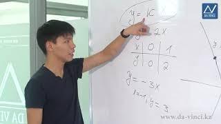 6 класс, 29 урок, График функции