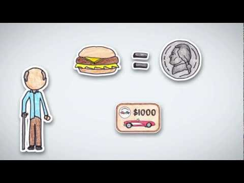Explaining Inflation   by Wall Street Survivor